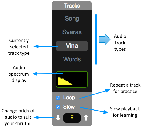 Audio track player panel